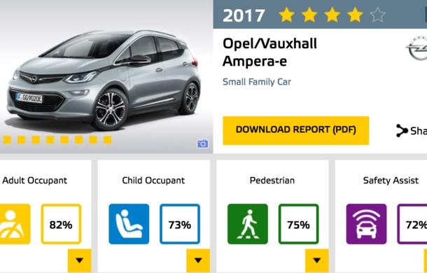 Noi rezultate Euro NCAP: Șase modele cu 5 stele, 4 stele pentru electrica Ampera-e, rezultate amestecate pentru Kia - Poza 7