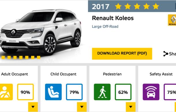 Noi rezultate Euro NCAP: Șase modele cu 5 stele, 4 stele pentru electrica Ampera-e, rezultate amestecate pentru Kia - Poza 4