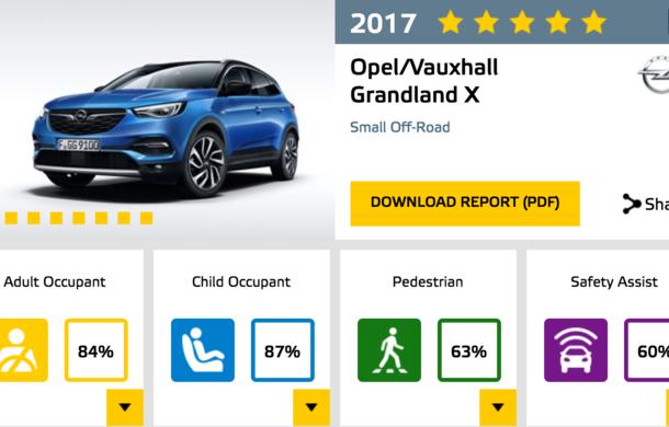 Noi rezultate Euro NCAP: Șase modele cu 5 stele, 4 stele pentru electrica Ampera-e, rezultate amestecate pentru Kia - Poza 12