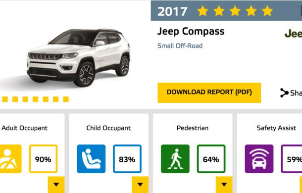 Noi rezultate Euro NCAP: Șase modele cu 5 stele, 4 stele pentru electrica Ampera-e, rezultate amestecate pentru Kia - Poza 5