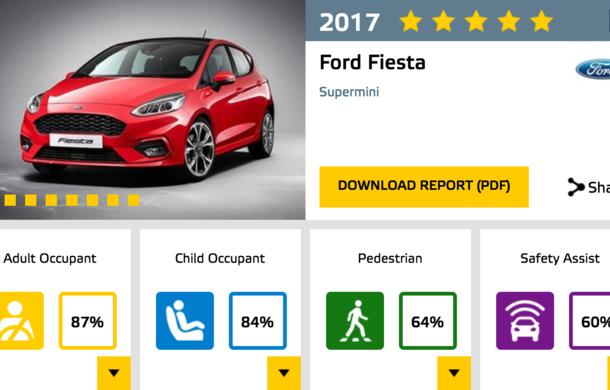 Noi rezultate Euro NCAP: Șase modele cu 5 stele, 4 stele pentru electrica Ampera-e, rezultate amestecate pentru Kia - Poza 2
