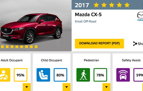 Noi rezultate Euro NCAP: Șase modele cu 5 stele, 4 stele pentru electrica Ampera-e, rezultate amestecate pentru Kia - Poza 3