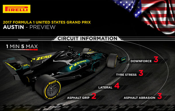 Avancronica Marelui Premiu al Statelor Unite: Hamilton, șanse matematice să devină campion într-o cursă pe ploaie - Poza 3