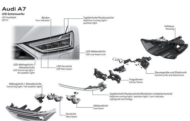 Audi A7 Sportback ajunge la a doua generație: exterior conservator, butoanele fizice de la interior dispar, iar tehnologia e la ea acasă - Poza 33