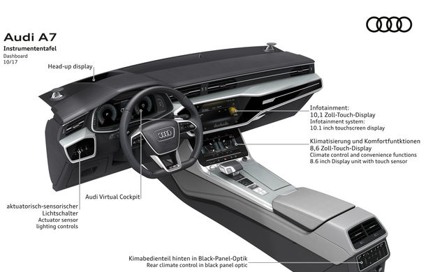 Audi A7 Sportback ajunge la a doua generație: exterior conservator, butoanele fizice de la interior dispar, iar tehnologia e la ea acasă - Poza 38