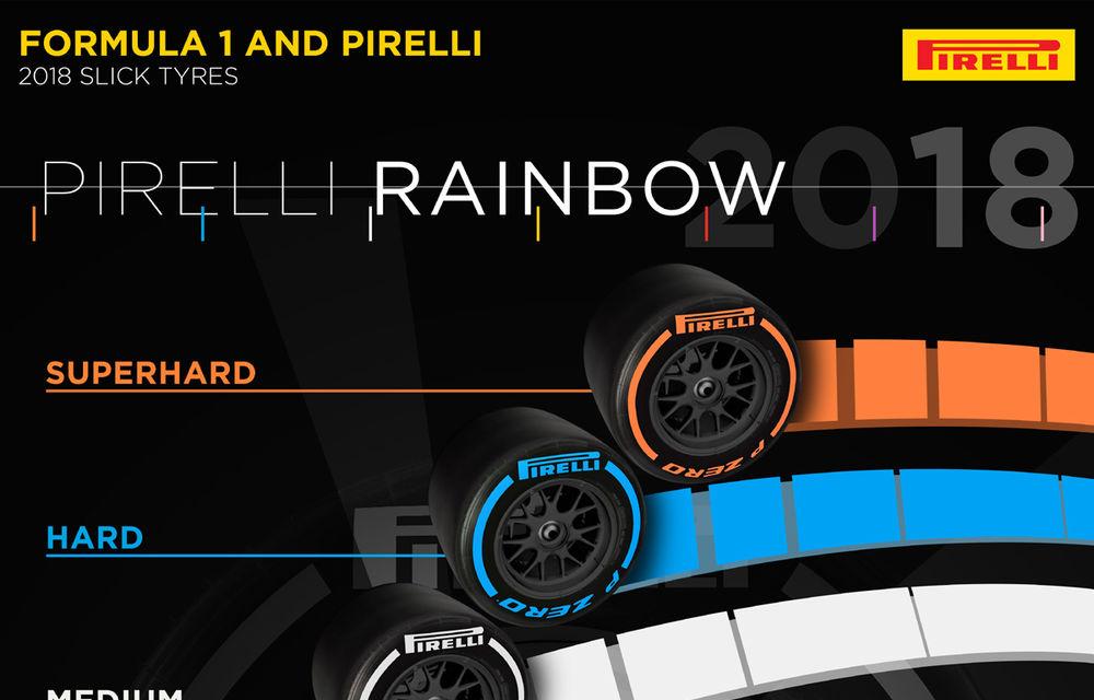 Pirelli va furniza 7 compoziții de pneuri în sezonul 2018: noutățile sunt hypersoft și superhard - Poza 2