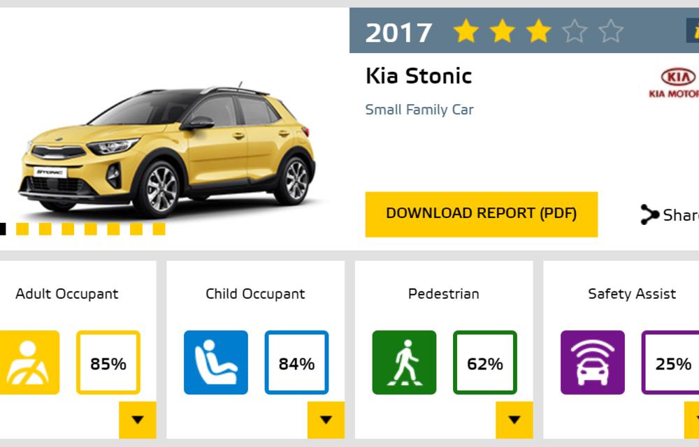 Surprize mari la Euro NCAP: au fost retestate modele mai vechi aflate în vânzare. Fiat Punto, primul model din istorie cu zero stele - Poza 7