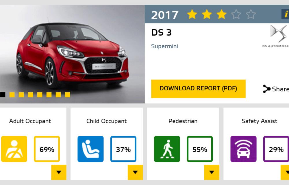 Surprize mari la Euro NCAP: au fost retestate modele mai vechi aflate în vânzare. Fiat Punto, primul model din istorie cu zero stele - Poza 14