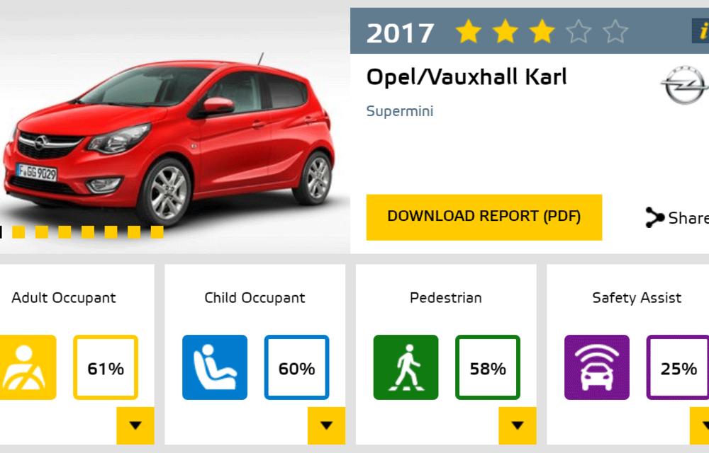 Surprize mari la Euro NCAP: au fost retestate modele mai vechi aflate în vânzare. Fiat Punto, primul model din istorie cu zero stele - Poza 13