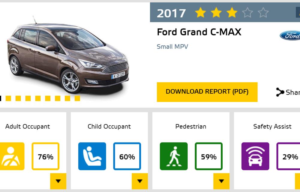 Surprize mari la Euro NCAP: au fost retestate modele mai vechi aflate în vânzare. Fiat Punto, primul model din istorie cu zero stele - Poza 12