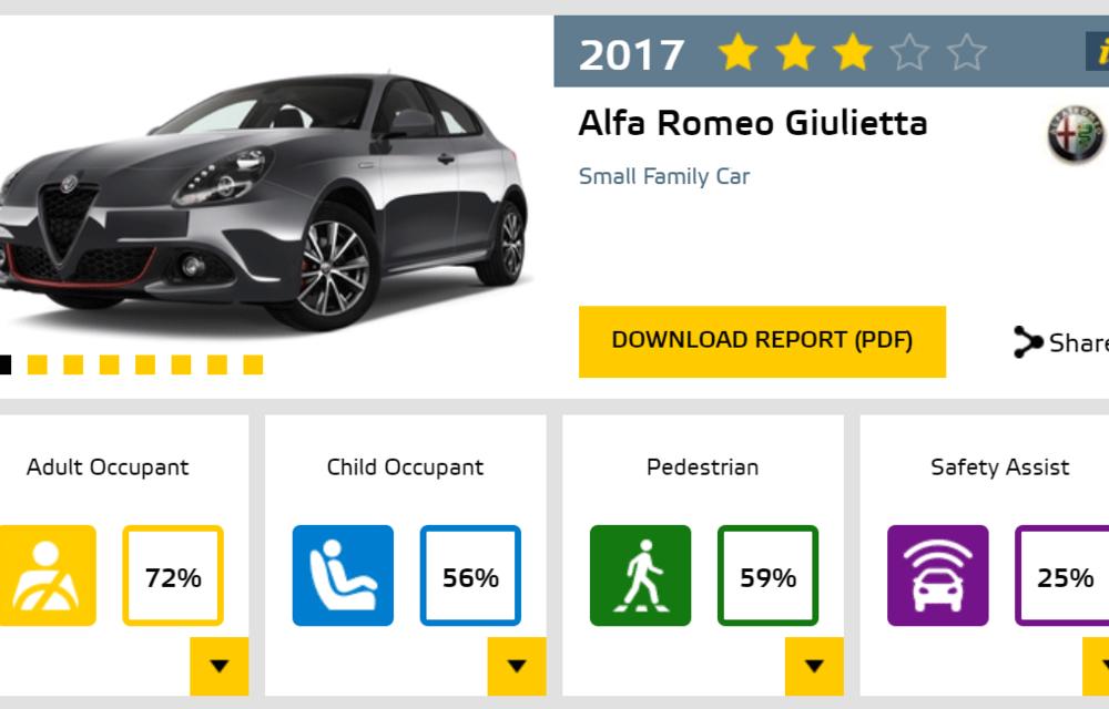 Surprize mari la Euro NCAP: au fost retestate modele mai vechi aflate în vânzare. Fiat Punto, primul model din istorie cu zero stele - Poza 10
