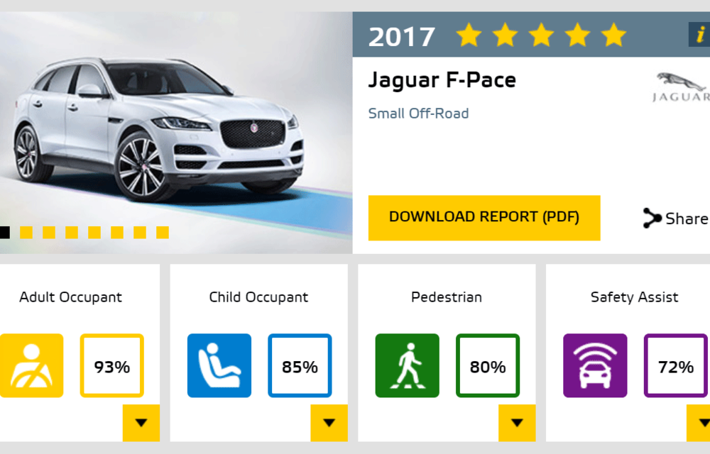 Surprize mari la Euro NCAP: au fost retestate modele mai vechi aflate în vânzare. Fiat Punto, primul model din istorie cu zero stele - Poza 5