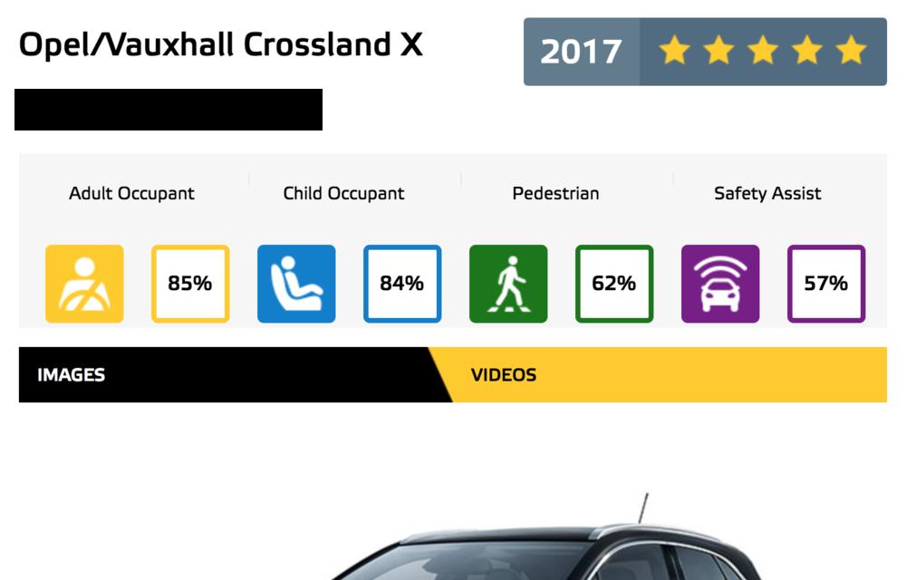 Cele mai sigure mașini lansate în 2017: Volkswagen, Volvo, Opel și Subaru își împart premiile - Poza 6