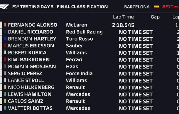 Cursele de Formula 1, transmise în direct pe internet inclusiv în România: serviciul va costa minim 30 de lei pe lună - Poza 3