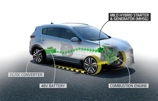 Kia va lansa un nou sistem de propulsie micro-hibrid cu motor diesel și acumulator de 48V: sistemul va fi montat prima dată pe Kia Sportage - Poza 1
