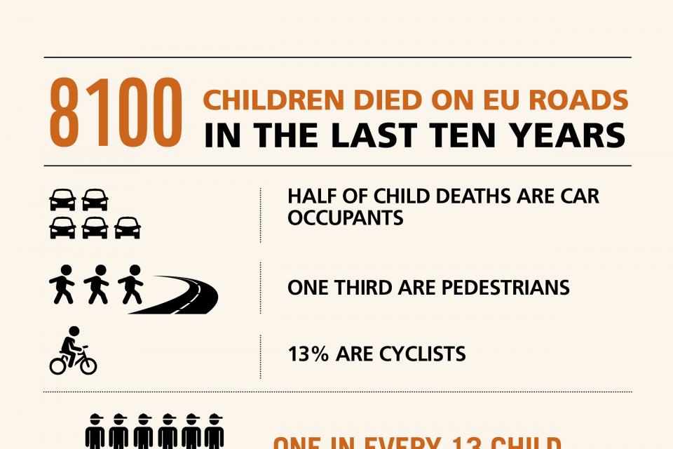 România, primul loc în Europa în topul deceselor suferite de copii în accidente rutiere: numărul copiilor răniți, în creștere în ultimii ani - Poza 3