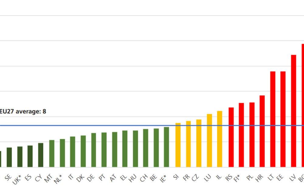 România, primul loc în Europa în topul deceselor suferite de copii în accidente rutiere: numărul copiilor răniți, în creștere în ultimii ani - Poza 2