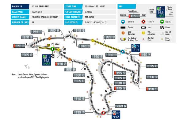 Avancronica Marelui Premiu de Formula 1 al Belgiei: ploaia ar putea influența lupta pentru titlu dintre Hamilton și Vettel - Poza 2