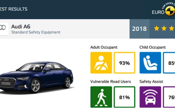 Noi rezultate Euro NCAP: 5 stele pentru Audi A6 și VW Touareg, doar 3 pentru noul Suzuki Jimny - Poza 4