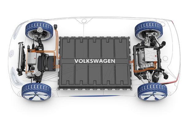 10 lucruri pe care trebuie să le știi despre viitoarele mașini electrice Volkswagen - Poza 7