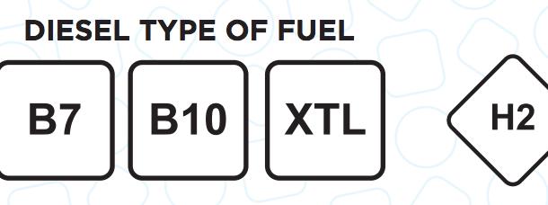 Coduri noi la pompele de carburanți: Benzină E5, E10 sau E85 și diesel B7, B10 sau XTL - Poza 2