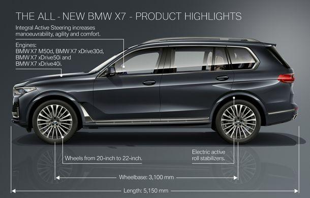 Oficial: BMW X7 se prezintă. Cel mai mare SUV din gama bavarezilor oferă 7 locuri și motorizări de până la 400 CP în Europa - Poza 58