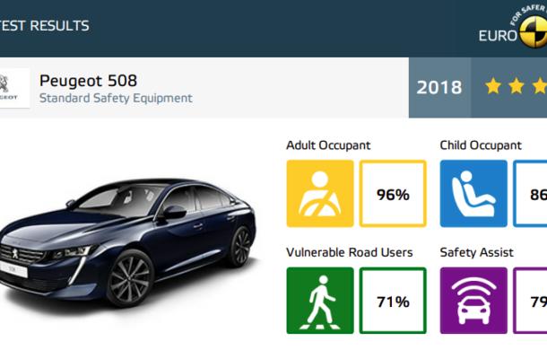 Noi rezultate Euro NCAP: o stea pentru noul Jeep Wrangler, niciuna pentru Fiat Panda. Alte 7 modele au primit calificativ maxim - Poza 49