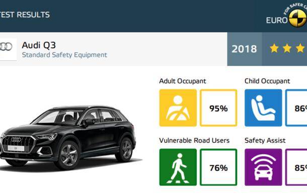 Noi rezultate Euro NCAP: o stea pentru noul Jeep Wrangler, niciuna pentru Fiat Panda. Alte 7 modele au primit calificativ maxim - Poza 46