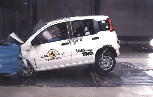 Noi rezultate Euro NCAP: o stea pentru noul Jeep Wrangler, niciuna pentru Fiat Panda. Alte 7 modele au primit calificativ maxim - Poza 38