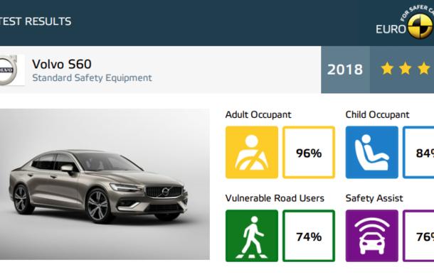 Noi rezultate Euro NCAP: o stea pentru noul Jeep Wrangler, niciuna pentru Fiat Panda. Alte 7 modele au primit calificativ maxim - Poza 51