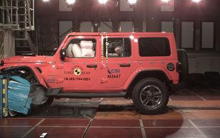 Noi rezultate Euro NCAP: o stea pentru noul Jeep Wrangler, niciuna pentru Fiat Panda. Alte 7 modele au primit calificativ maxim