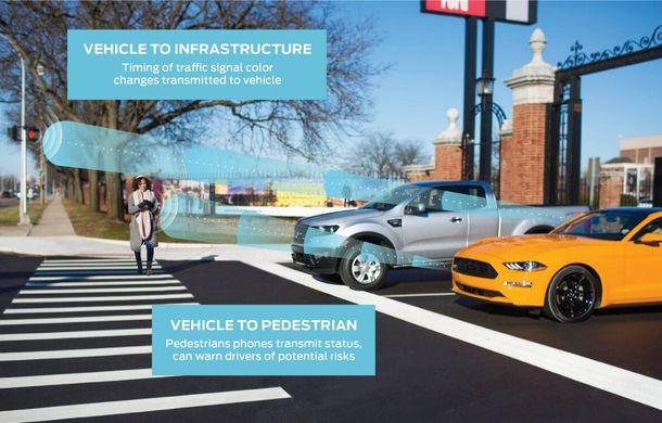 """Ford pregătește o nouă tehnologie wireless: sistemul va permite """"comunicarea directă"""" între mașini începând din 2022 - Poza 1"""
