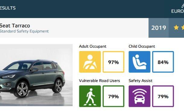 Noi rezultate Euro NCAP: 5 stele pentru Seat Tarraco, Honda CR-V și Mercedes-Benz Clasa G - Poza 25