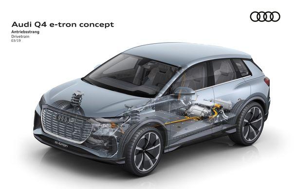 Audi prezintă conceptul Q4 e-tron: SUV-ul electric are tracțiune integrală, peste 300 CP și autonomie de 450 km: versiune de serie la sfârșit de 2020 - Poza 5