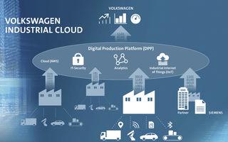 """Volkswagen va colabora cu Siemens pentru eficientizarea producției: 122 de fabrici vor fi integrate într-un """"cloud industrial"""""""