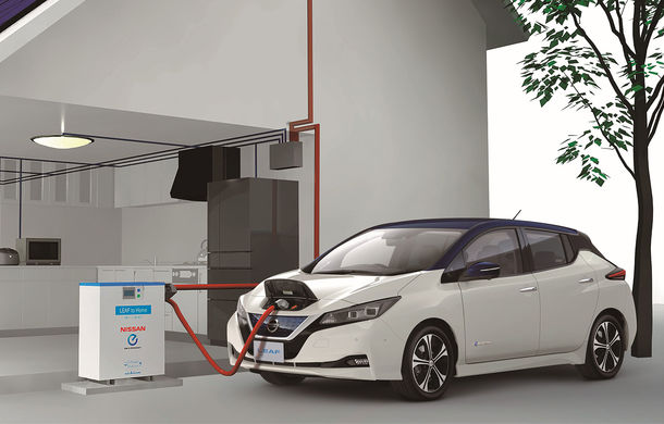 Mașinile electrice au o cotă de piață infimă: mai puțin de 1% din vânzări în jumătate dintre țările UE, inclusiv în România - Poza 1