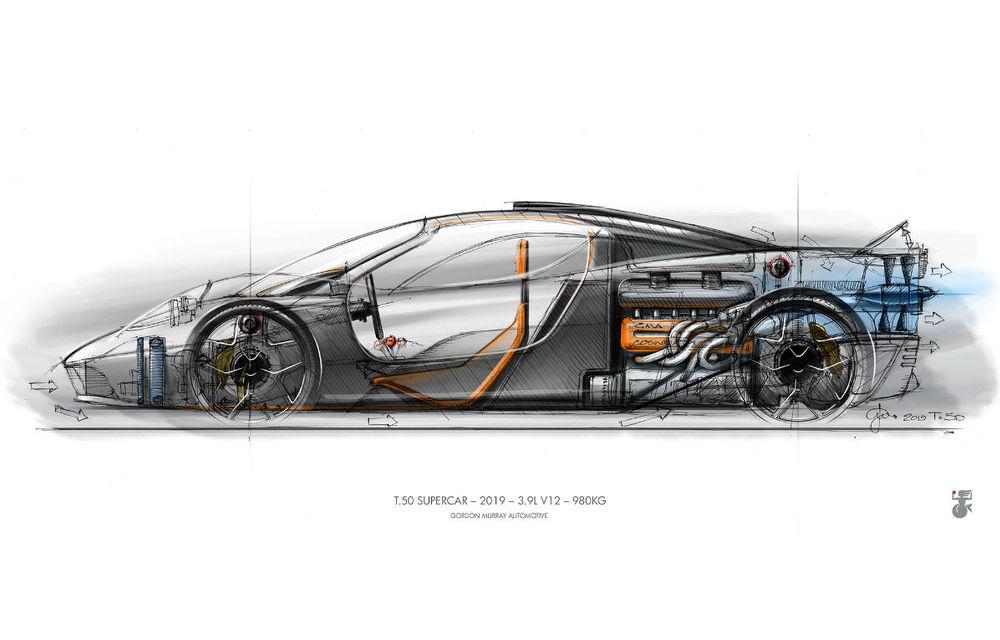 Gordon Murray pregătește succesorul lui McLaren F1: V12 de 650 CP, 100 de exemplare, preț de 2 milioane de lire: livrările încep în 2022 - Poza 1