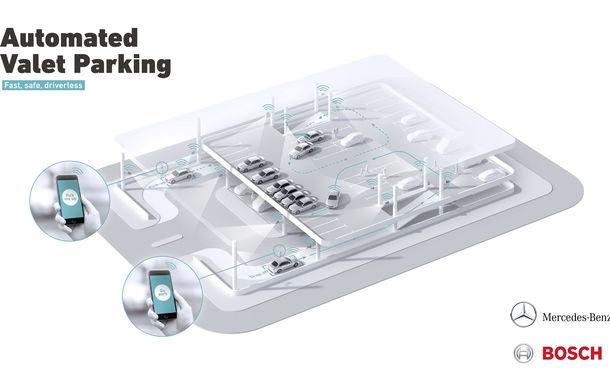 Mercedes-Benz a dezvoltat primul sistem de parcare autonomă fără supraveghere umană: tehnologia va fi testată la Stuttgart - Poza 7