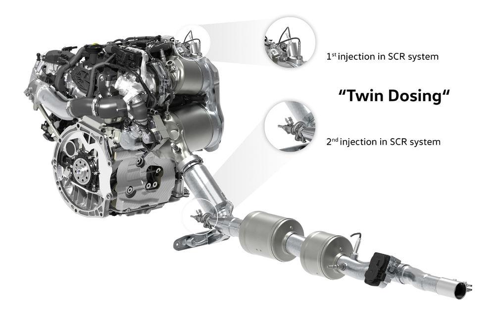 Volkswagen introduce un sistem cu injecție dublă de AdBlue pentru a reduce emisiile de oxid de azot cu 80%: Passat și Golf 8, primele modele care îl folosesc - Poza 2