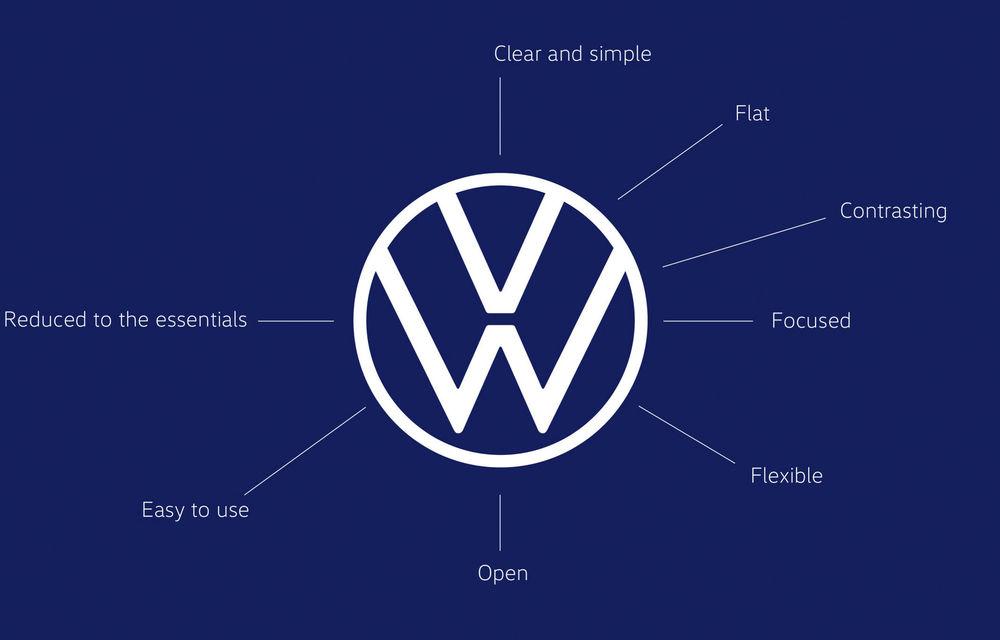 Volkswagen are un nou logo. Scopul germanilor: simplificare și modernizare - Poza 3
