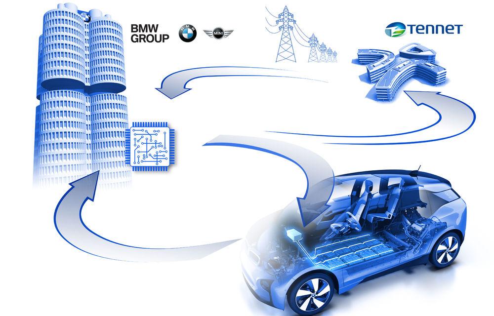 """Încărcare inteligentă pentru mașini electrice: BMW inițiază un proiect pentru a folosi doar energie """"curată"""" la încărcarea mașinilor - Poza 3"""