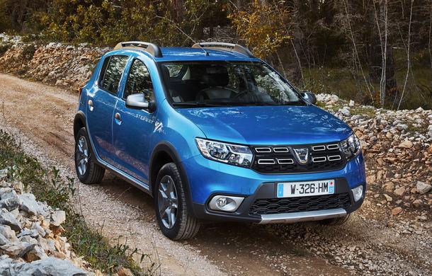 Înmatriculările Dacia au scăzut în Franța cu aproape 21% în noiembrie: Sandero și Duster rămân în top 10 - Poza 1