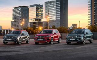 Seat stabilește un nou record de vânzări: peste 542.000 de mașini comercializate în primele 11 luni ale anului, în creștere cu 10.3%