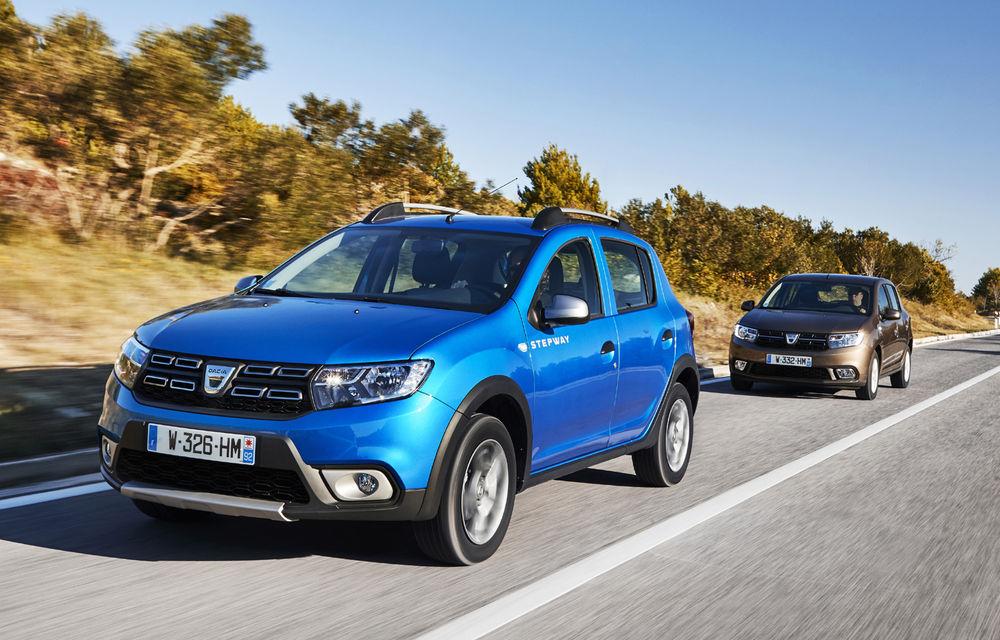 Înmatriculările Dacia au scăzut cu 42% în Germania în luna ianuarie: piața locală a înregistrat un declin de 7% - Poza 1