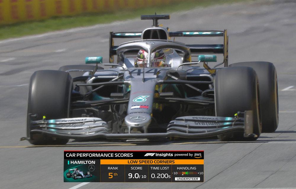 Formula 1 va introduce o nouă grafică TV în sezonul 2020: comparații în timp real între piloți și predicții pentru calificări și cursă - Poza 1