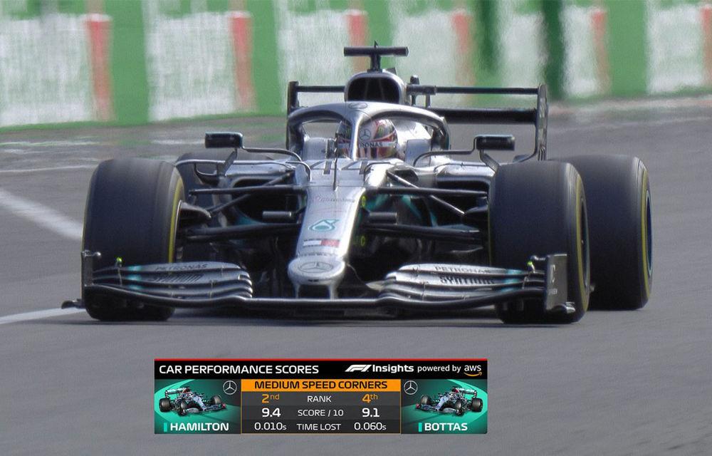 Formula 1 va introduce o nouă grafică TV în sezonul 2020: comparații în timp real între piloți și predicții pentru calificări și cursă - Poza 2