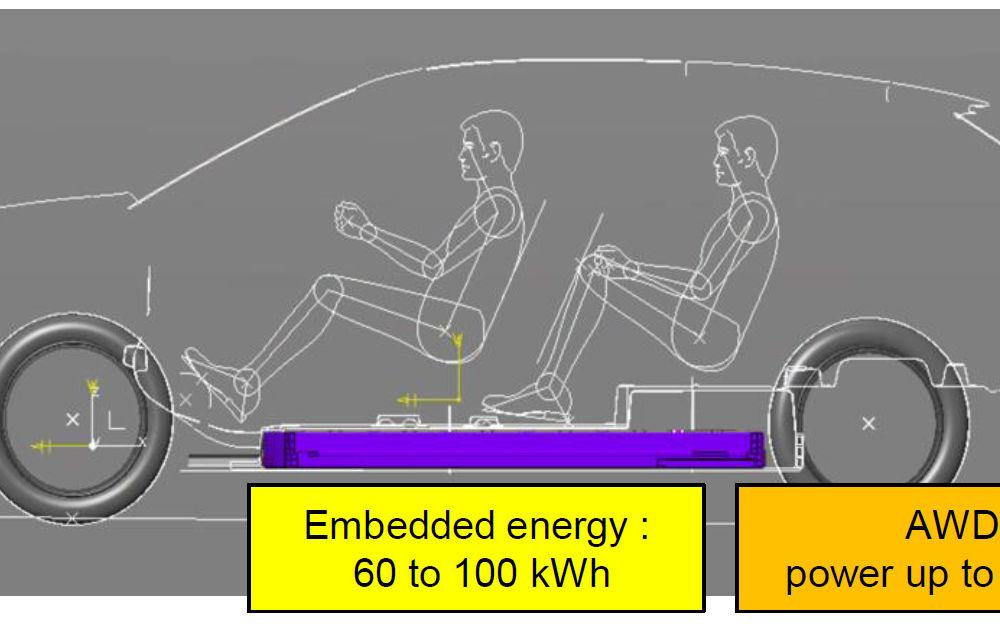 Grupul PSA Peugeot-Citroen anunță o nouă platformă pentru mașini electrice: până la 340 de cai putere și autonomie de până la 650 de kilometri - Poza 2
