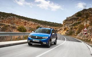 Înmatriculările Dacia au scăzut cu 33% în Italia în luna iulie: Sandero, locul 8 în topul pe modele