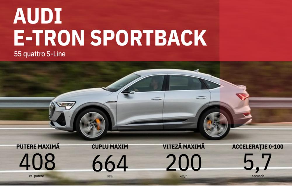 Facem cunoștință cu mașinile din #ElectricRomânia 2020: Audi e-tron Sportback, un SUV-coupé electric performant cu tehnologii de ultima generație - Poza 41