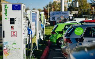 #ElectricRomânia 2020: Renovatio e-charge, pionierul stațiilor de încărcare rapidă în România, susține turul României cu mașini electrice oferind acces la stațiile din rețeaua proprie
